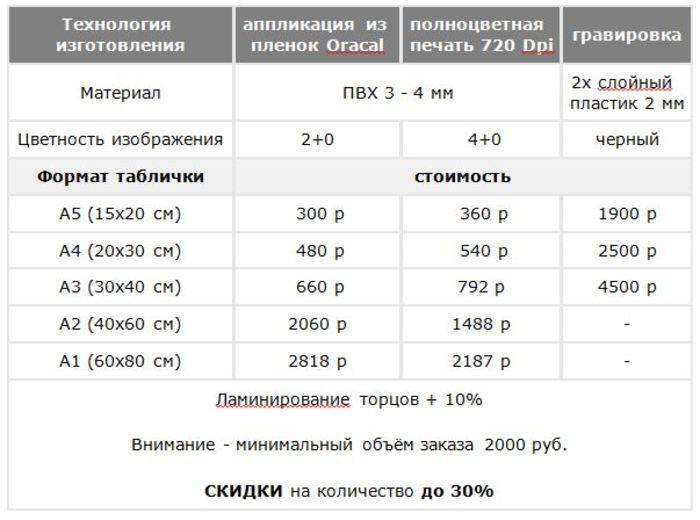 офисные таблички цены